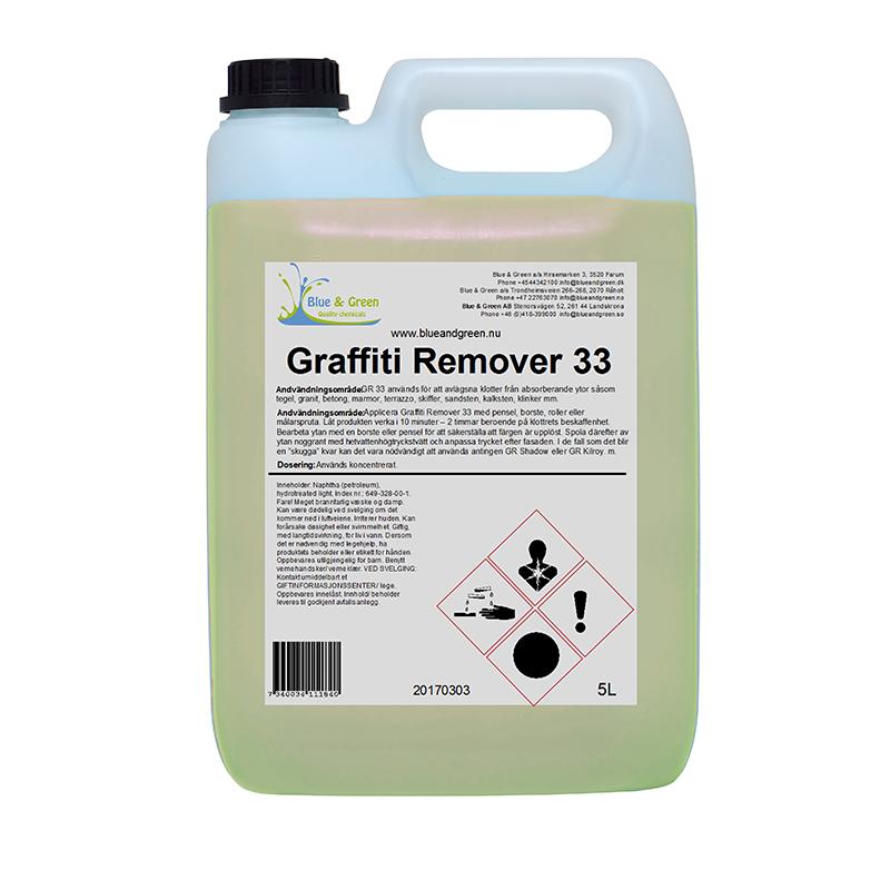 Blue & Green - Graffiti Remover 33